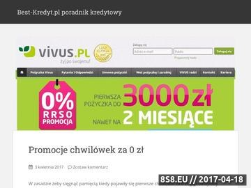 Zrzut strony Poradnik kredytowy Best-Kredyt.pl