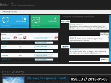 Zrzut strony Forex