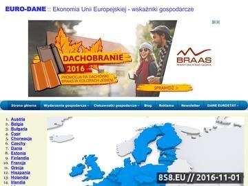 Zrzut strony Polska gospodarka - EURO-DANE