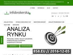 Miniaturka domeny www.infobrokerska.pl