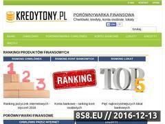 Miniaturka domeny kredytony.pl