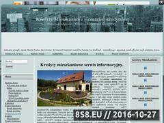 Miniaturka domeny kredytymieszkaniowe.za.pl