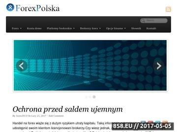 Zrzut strony Platformy Forex
