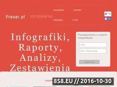 Miniaturka domeny preser.pl