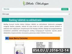 Miniaturka domeny www.tabletkiodchudzajace.info